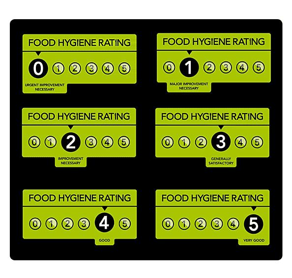 Food Hygiene Rating Scheme Epsom And Ewell